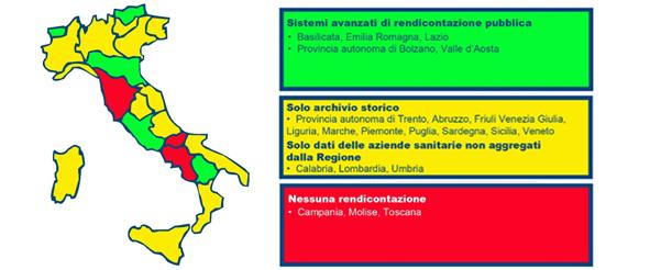 Liste di attesa: trasparenza delle regioni tra luci e ombre
